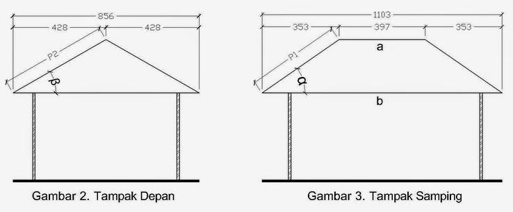 Cara Menghitung Luas Atap Bitumen Rumah Bentuk Perisai